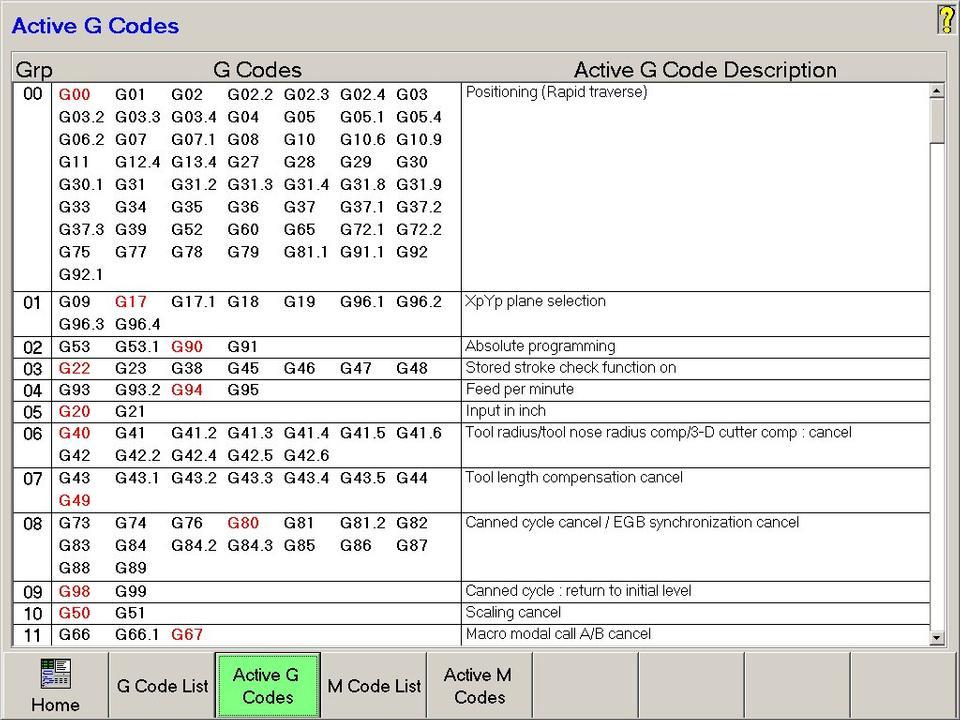 Open Vision™ Mill/Turn Acitve G & M Codes